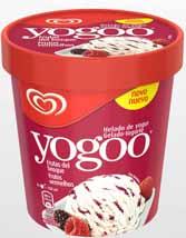 Yogoo
