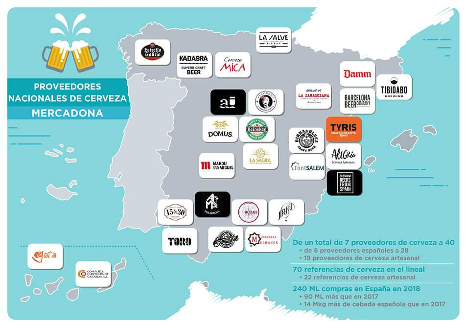 Mercadona Amplia El Numero De Proveedores Espanoles De Cerveza