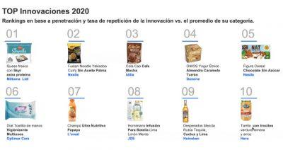 Top Innovaiones 2020
